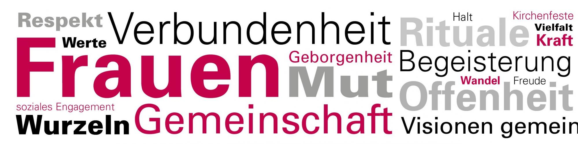 Katholischer Frauenbund St.Gallen - Appenzell